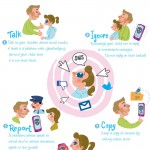 steps to deal with cyberbullying