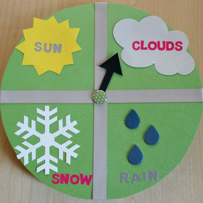 Easy and Fun Clock Activities for Kids pfpaE77D