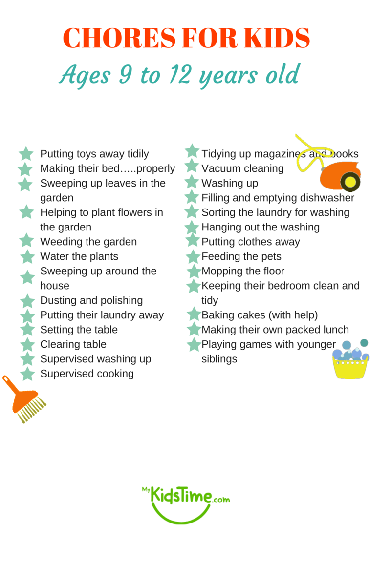 40 chores for kids depending on their age for Kitchen set for 9 year old