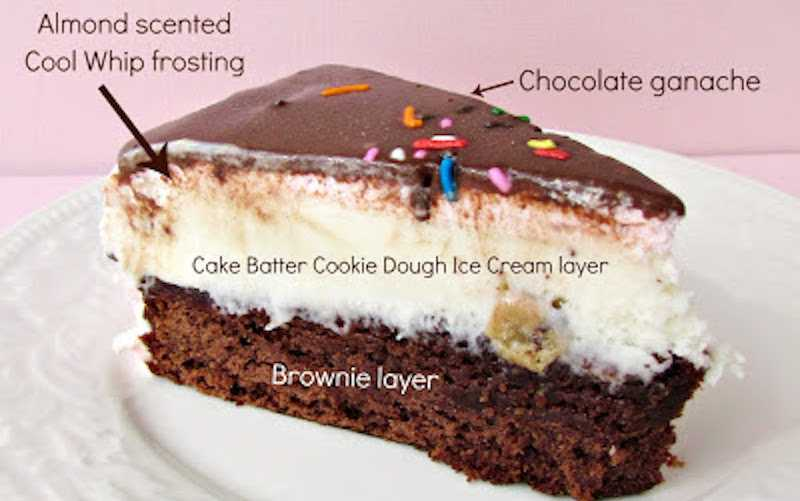 Crazy for Crust for ice cream cake ideas