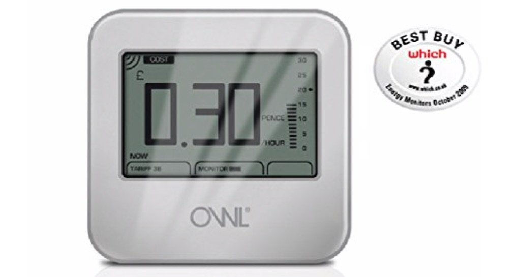 win an electricity energy monitor