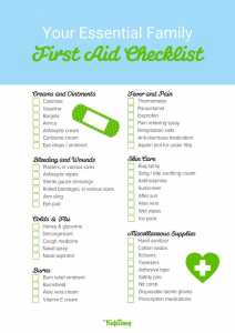 Family First Aid Kit Checklist - Mykidstime