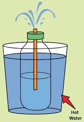 SFI Water fountain activity engineering activities to do at home