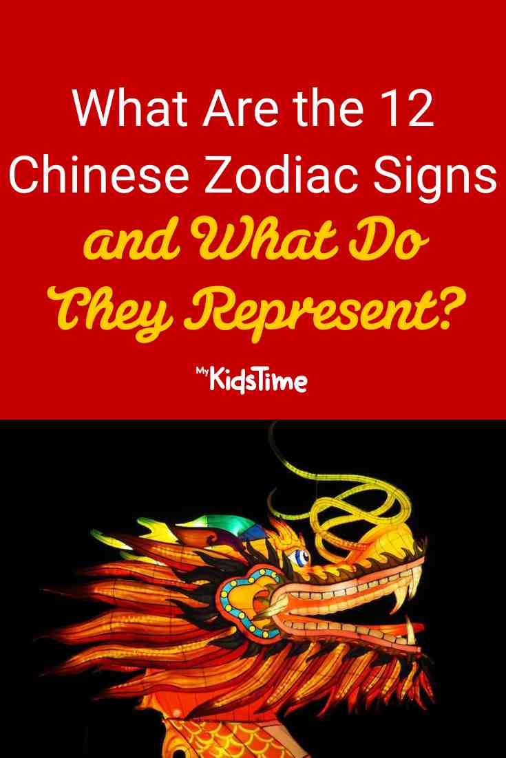 What Are the 12 Chinese Zodiac Signs and What Do They Represent_ - Mykidstime